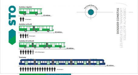Nouveau mode de transport collectif à Gatineau